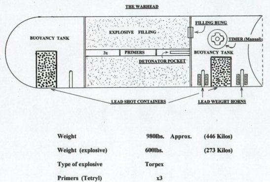 the human torpedoes  1